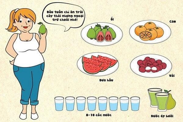 Thực đơn ăn kiêng General Motor Diet ngày 1